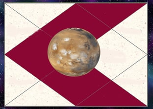 Marriage Matching (Kundli Milan), Horoscope Matching | Om Sri Sai