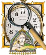 Muhurta, Electional astrology, choose right date and time for any auspacious event